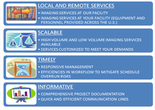 document management11 - Document scanning services,ediscovery services in Washington DC, Virginia (VA), Maryland (MD), California,Document production in Washington DC, ITC Filing services, FTC filing services in Washington DC ,FTC Trials in Washington DC,  FDIC Trials in Washington DC,SEC Trials in Washington DC, reprographic services